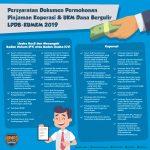 Gubernur Minta Disperindagkop-UKM Aktif Gelar Pelatihan, Tingkatkan Capaian Penerimaan Bantuan Dana Bergulir LPDB-KUMKM