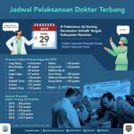Program 'Dokter Terbang' Sudah Layani 8.163 Warga