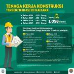 1.058 Tenaga Kerja Kontruksi Tersertifikasi, Buktikan Tenaga Kerja dari Kaltara Siap Bersaing